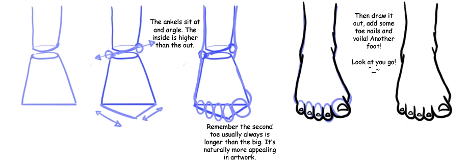 How to draw a feet - step by step tutorial
