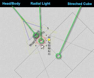 Positioning the Radial Light